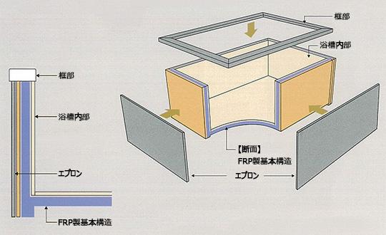 7a_わのゆ_FRP構造