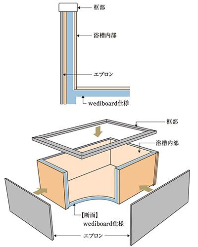 wediboardパンフレット_中面